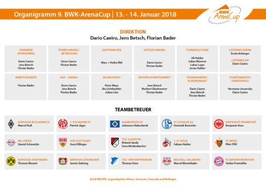 BWK-ArenaCup Organigramm 2018